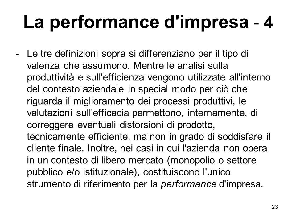 La performance d impresa - 4
