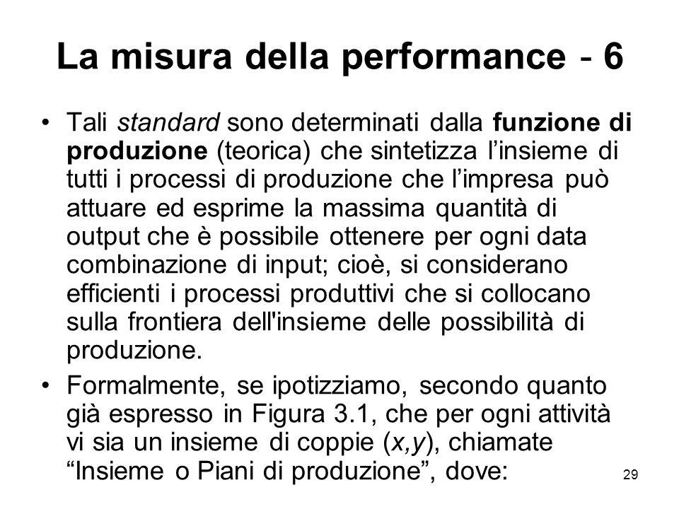 La misura della performance - 6