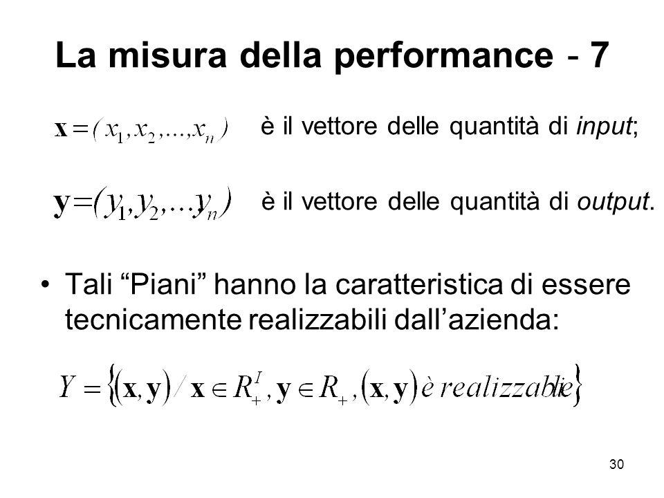 La misura della performance - 7