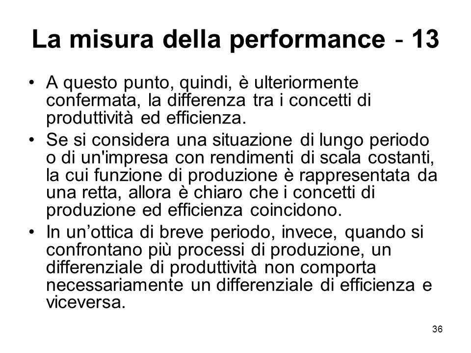 La misura della performance - 13