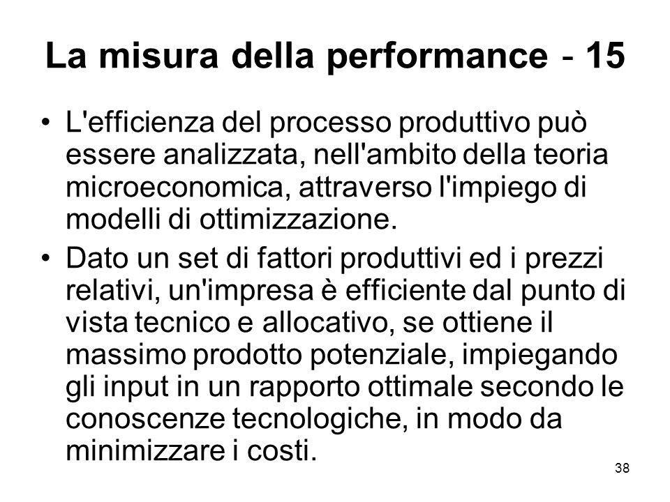 La misura della performance - 15