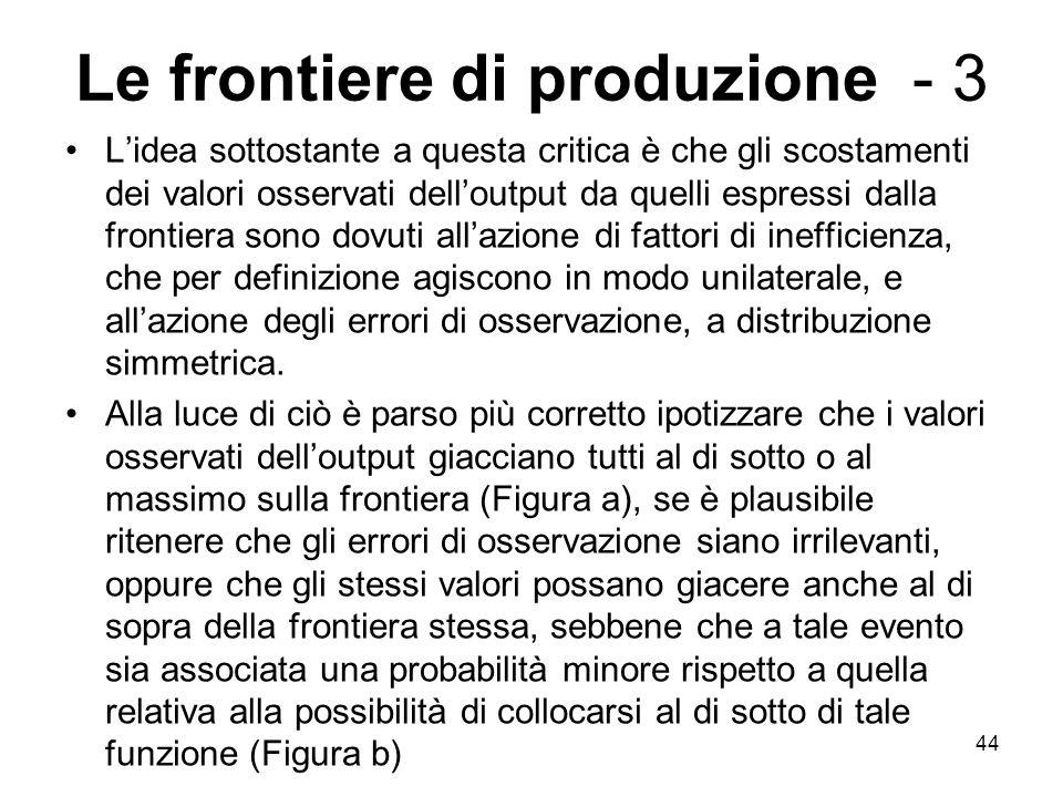 Le frontiere di produzione - 3