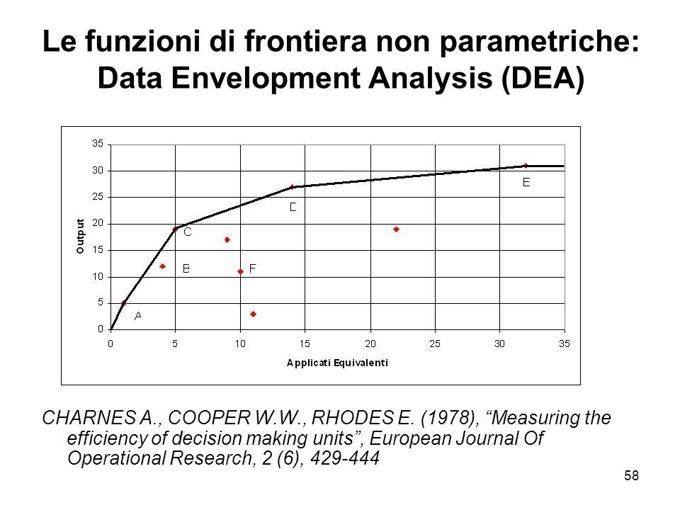 Le funzioni di frontiera non parametriche: Data Envelopment Analysis (DEA)
