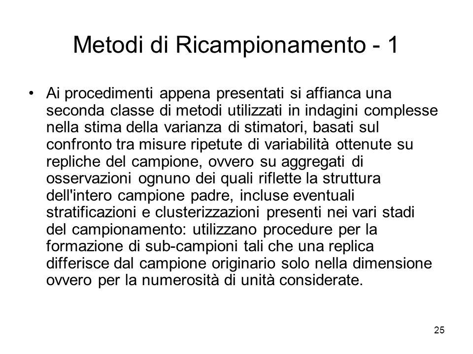 Metodi di Ricampionamento - 1