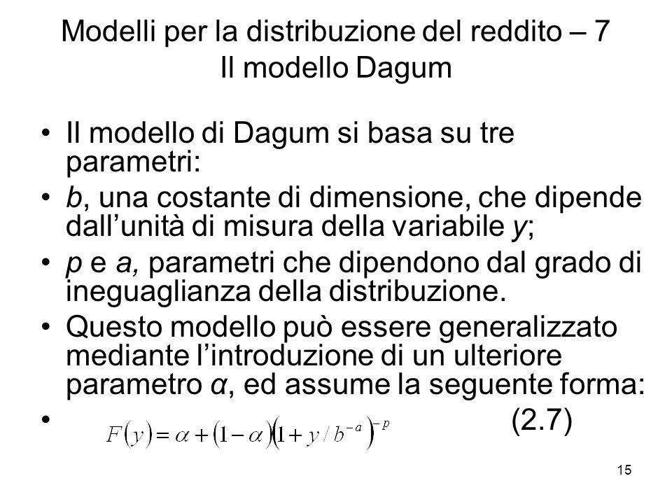 Modelli per la distribuzione del reddito – 7 Il modello Dagum