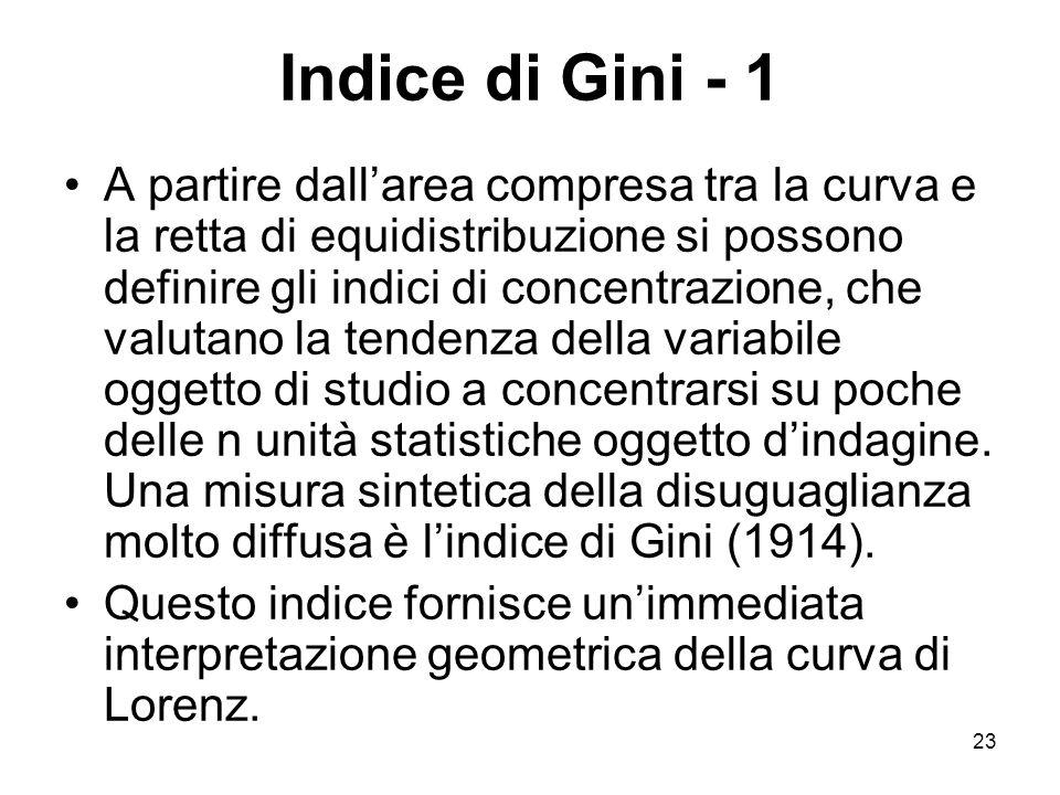 Indice di Gini - 1