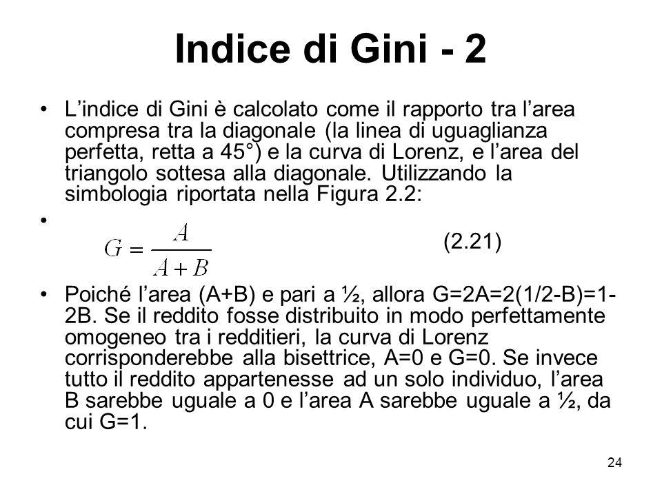 Indice di Gini - 2