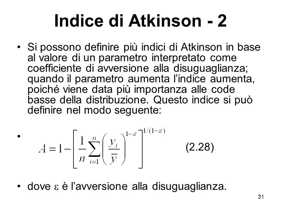 Indice di Atkinson - 2