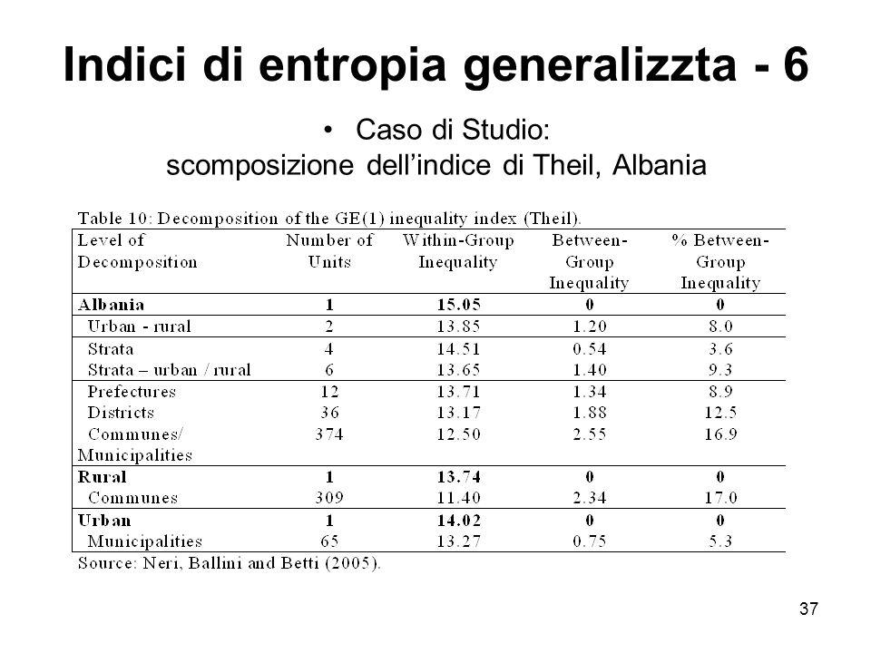 Indici di entropia generalizzta - 6