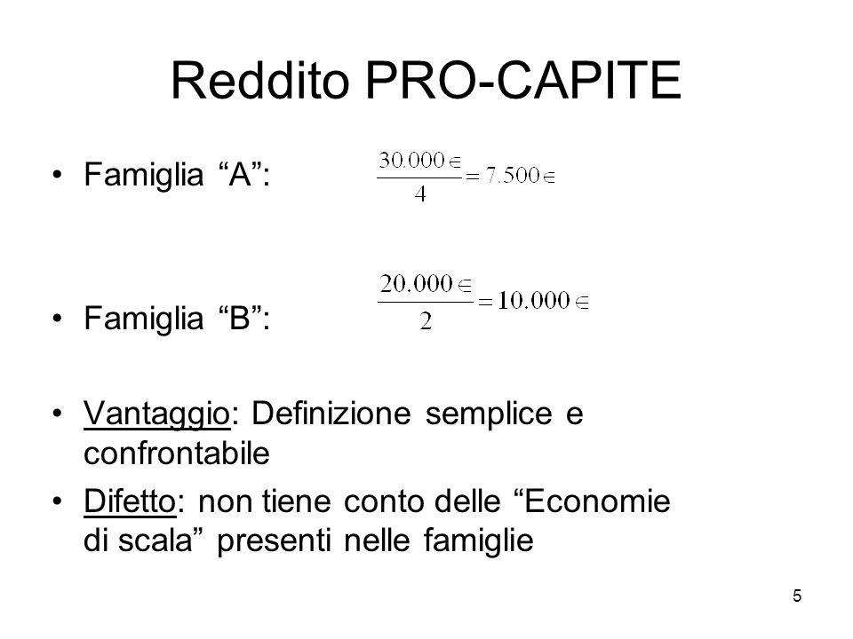 Reddito PRO-CAPITE Famiglia A : Famiglia B :