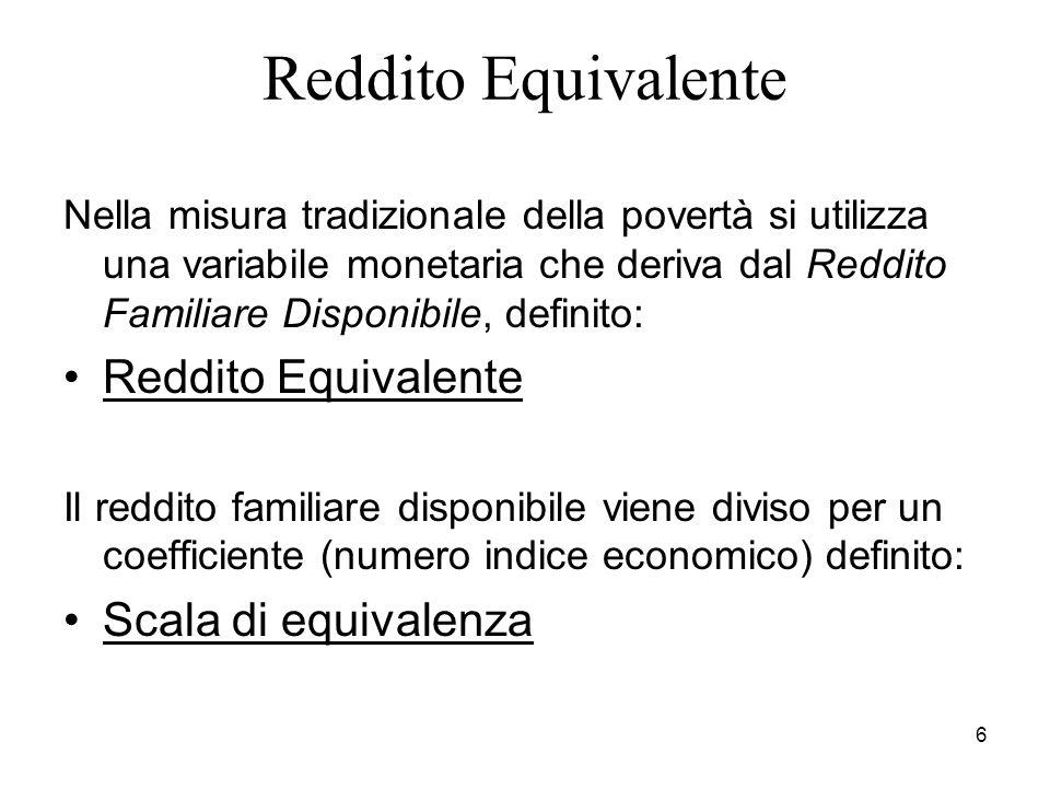 Reddito Equivalente Reddito Equivalente Scala di equivalenza