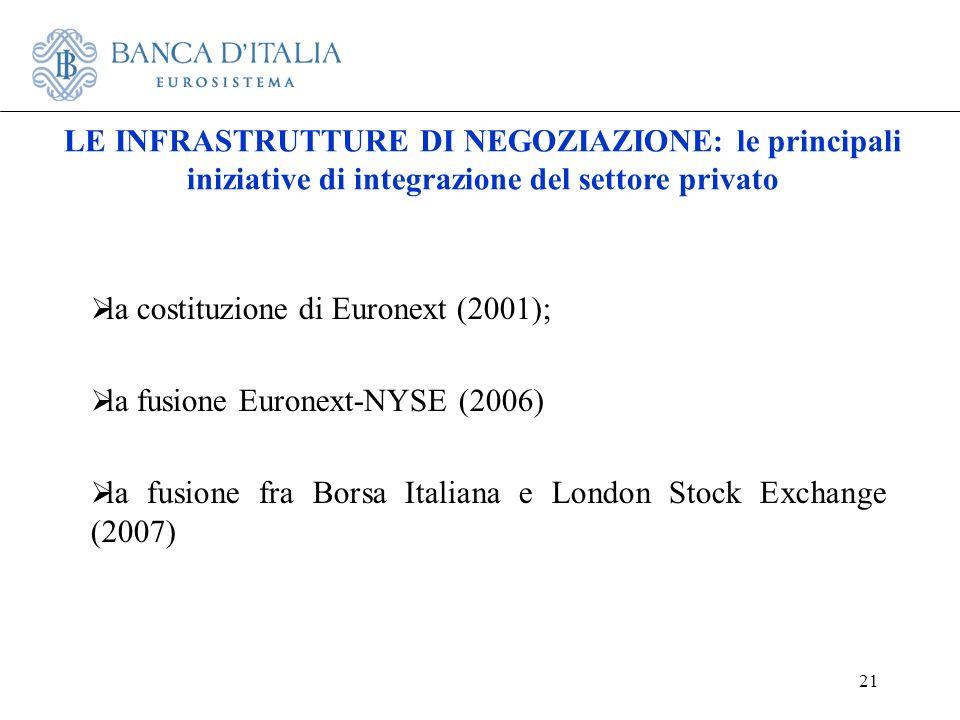 LE INFRASTRUTTURE DI NEGOZIAZIONE: le principali iniziative di integrazione del settore privato