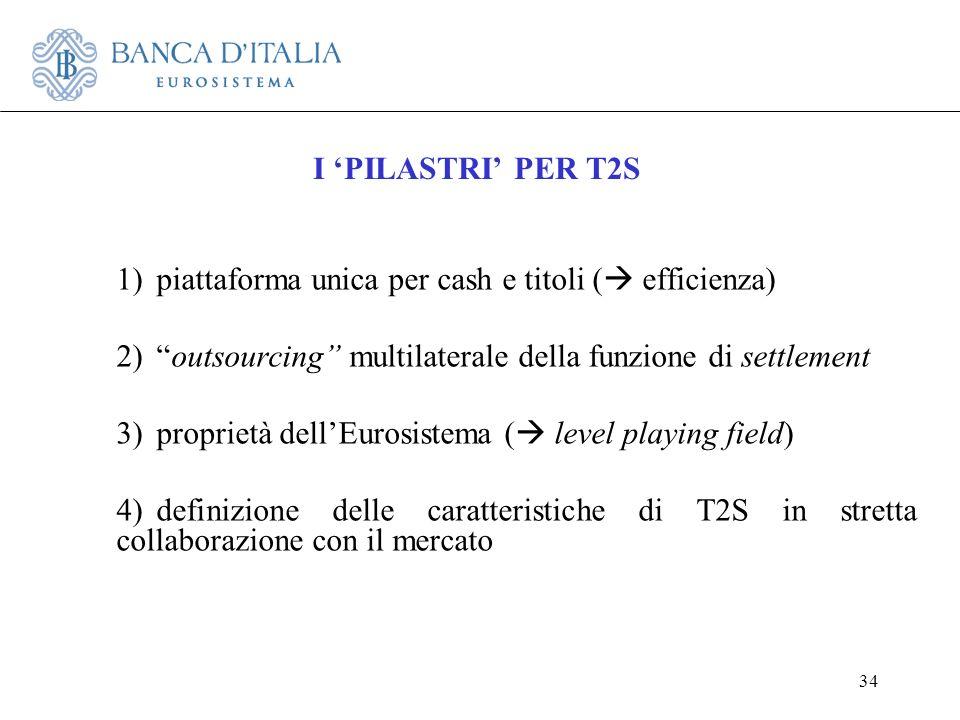 2) outsourcing multilaterale della funzione di settlement