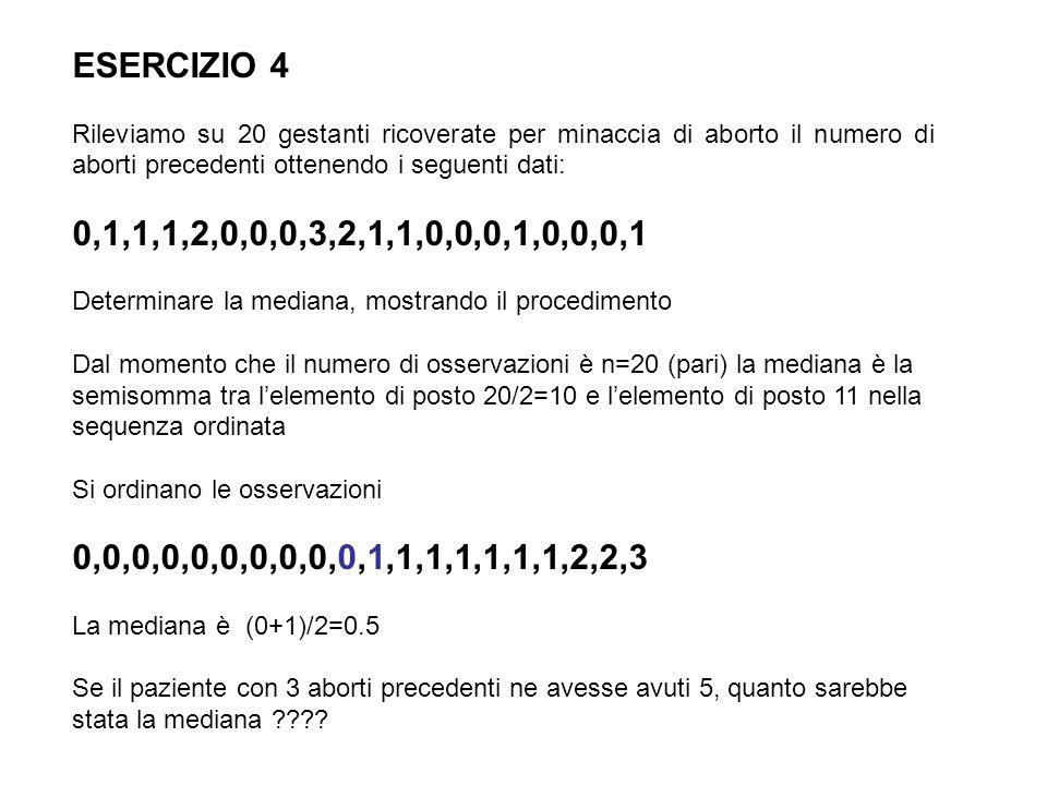 ESERCIZIO 4 Rileviamo su 20 gestanti ricoverate per minaccia di aborto il numero di aborti precedenti ottenendo i seguenti dati: