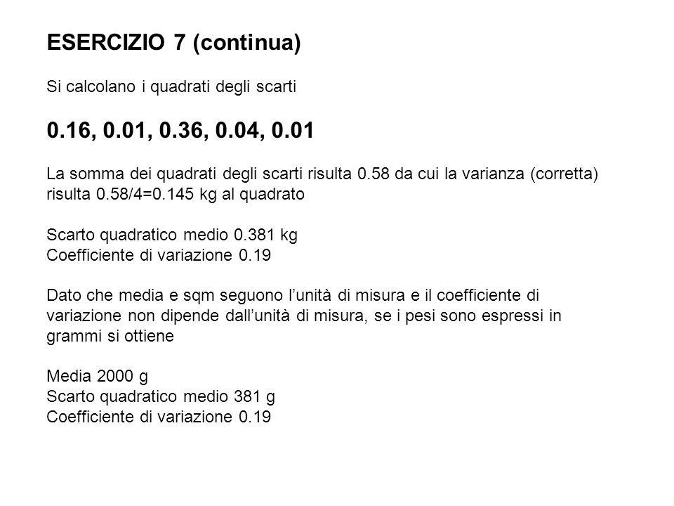 ESERCIZIO 7 (continua) Si calcolano i quadrati degli scarti. 0.16, 0.01, 0.36, 0.04, 0.01.