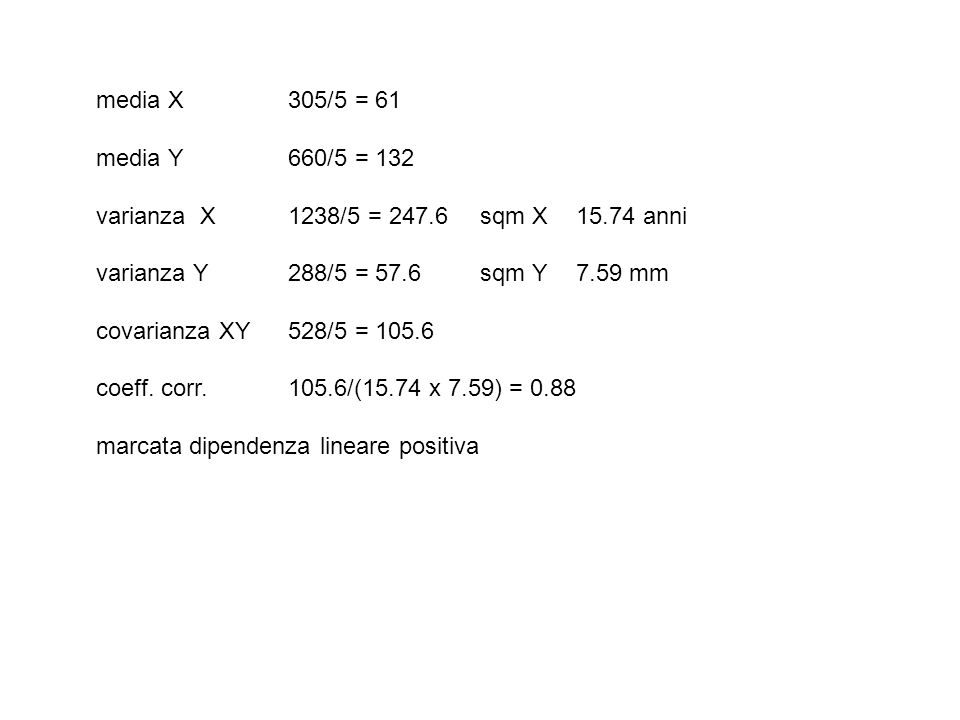 media X 305/5 = 61 media Y 660/5 = 132. varianza X 1238/5 = 247.6 sqm X 15.74 anni. varianza Y 288/5 = 57.6 sqm Y 7.59 mm.