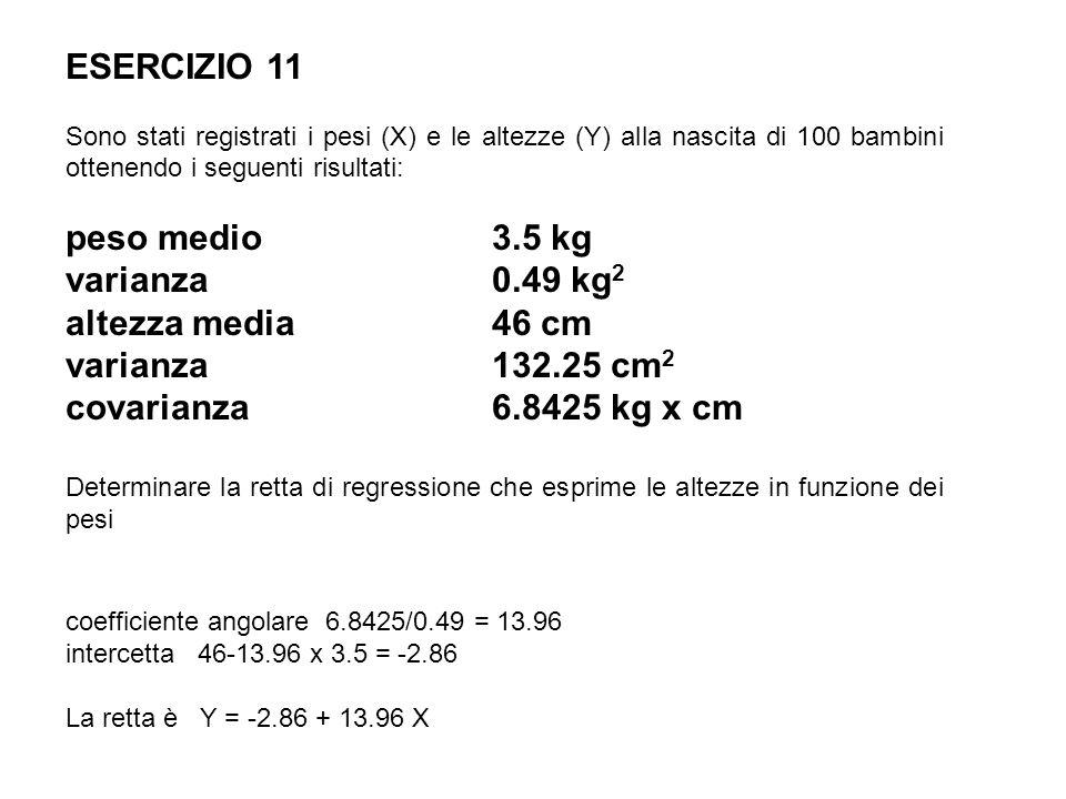 ESERCIZIO 11 peso medio 3.5 kg varianza 0.49 kg2 altezza media 46 cm