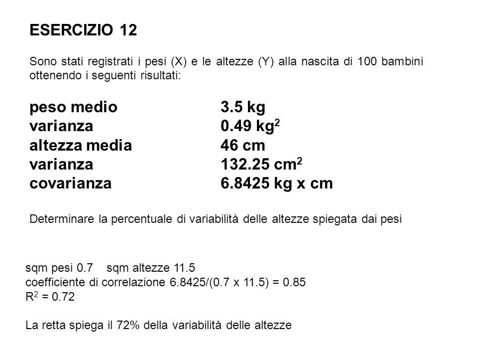 ESERCIZIO 12 peso medio 3.5 kg varianza 0.49 kg2 altezza media 46 cm
