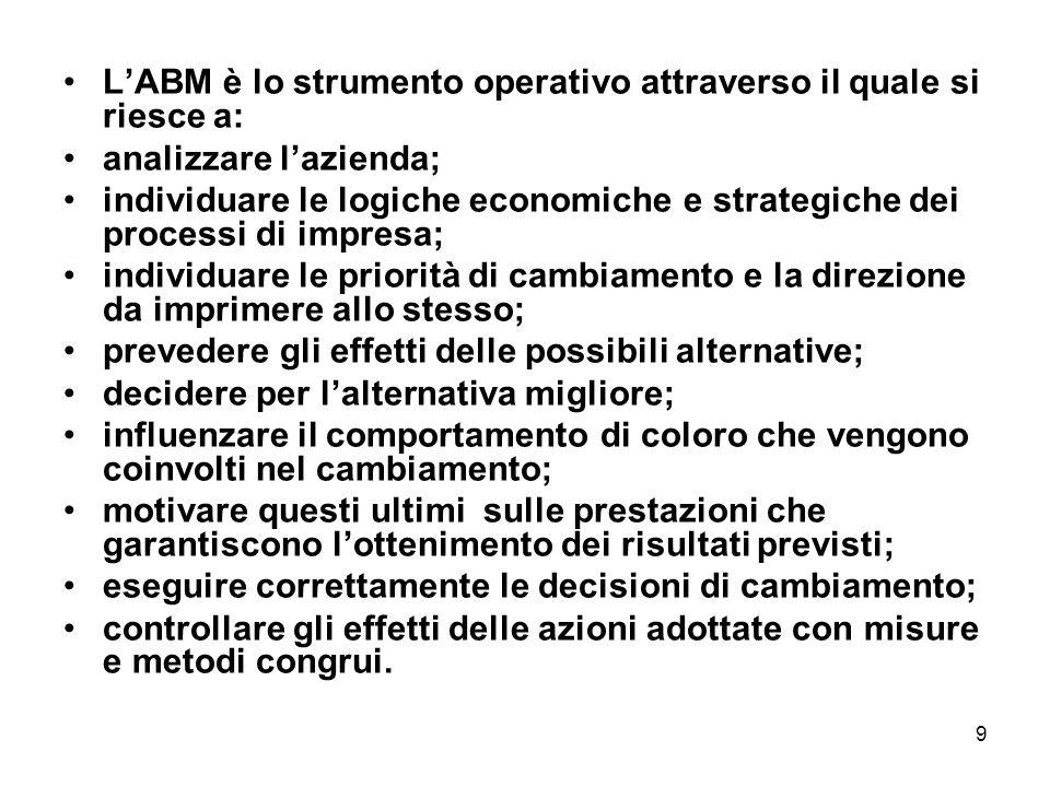 L'ABM è lo strumento operativo attraverso il quale si riesce a: