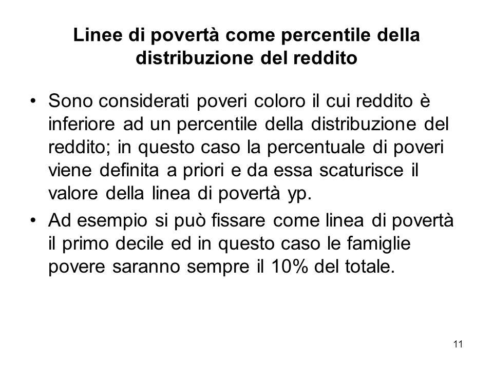 Linee di povertà come percentile della distribuzione del reddito
