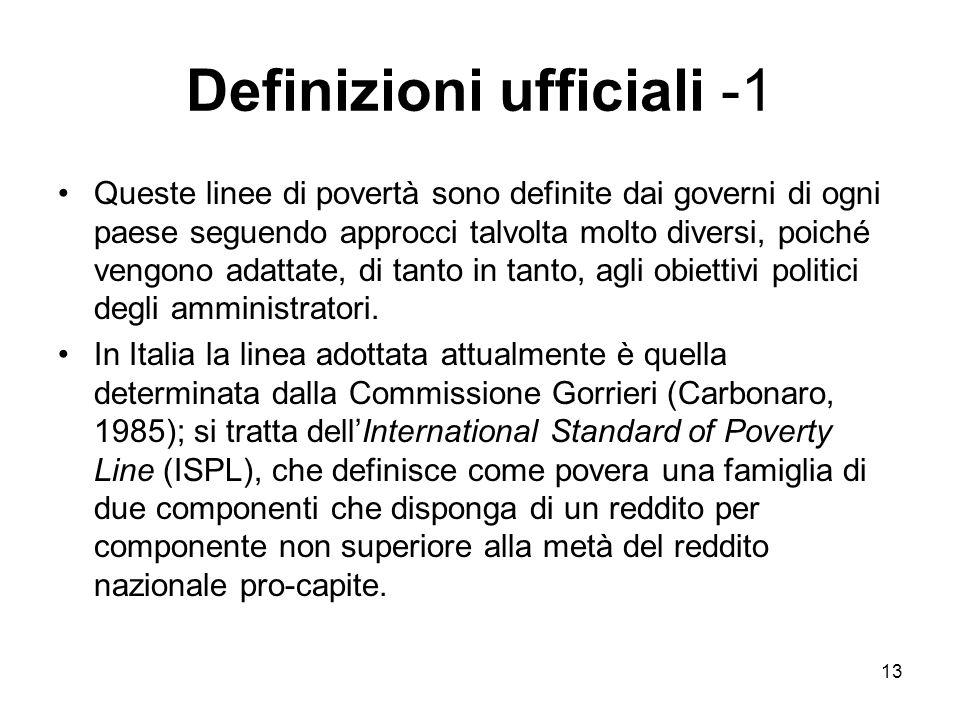 Definizioni ufficiali -1