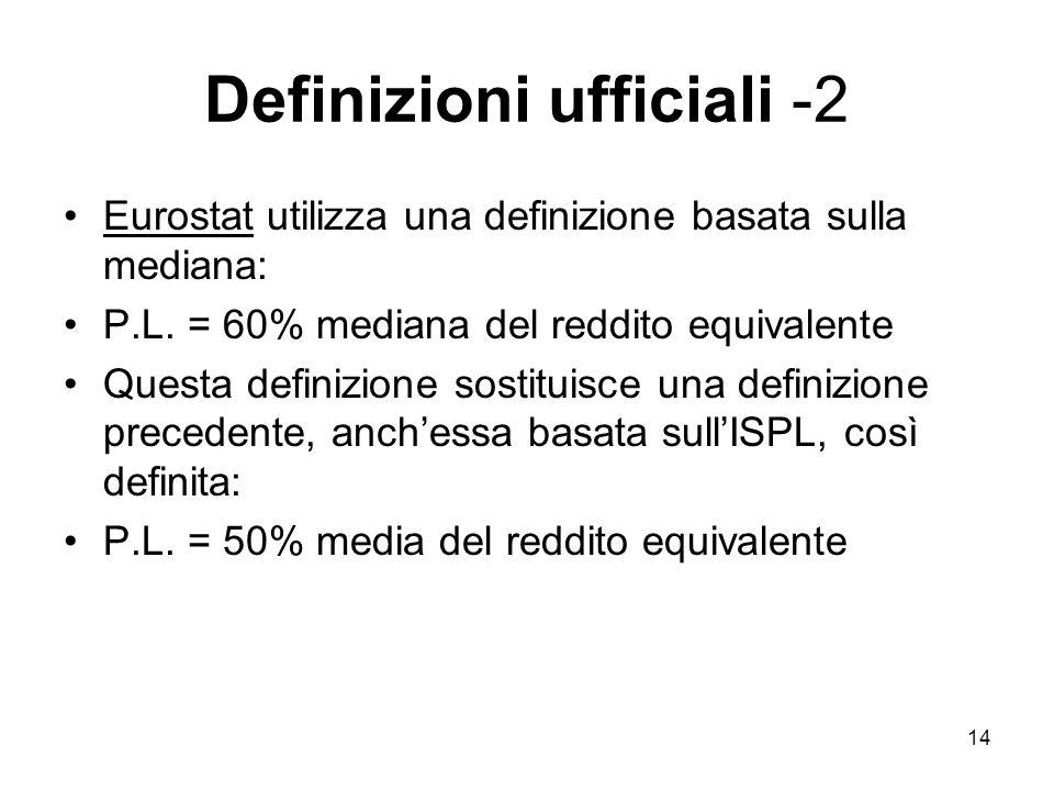 Definizioni ufficiali -2