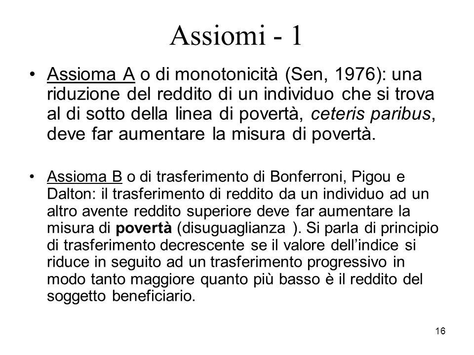 Assiomi - 1