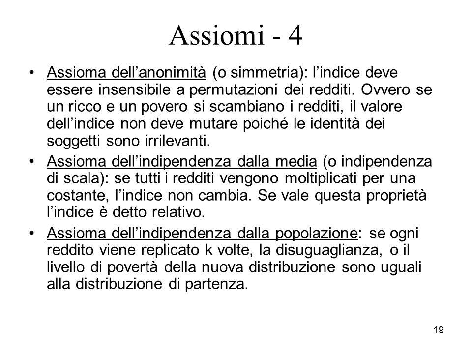 Assiomi - 4
