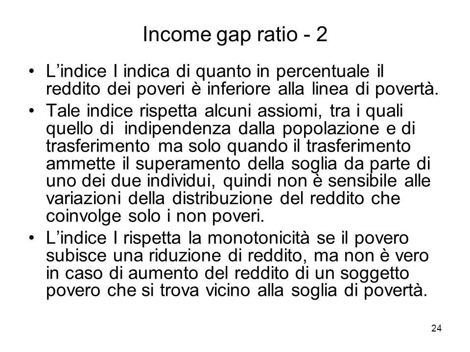 Income gap ratio - 2 L'indice I indica di quanto in percentuale il reddito dei poveri è inferiore alla linea di povertà.