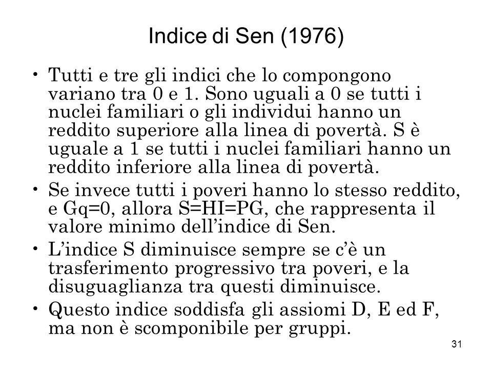 Indice di Sen (1976)