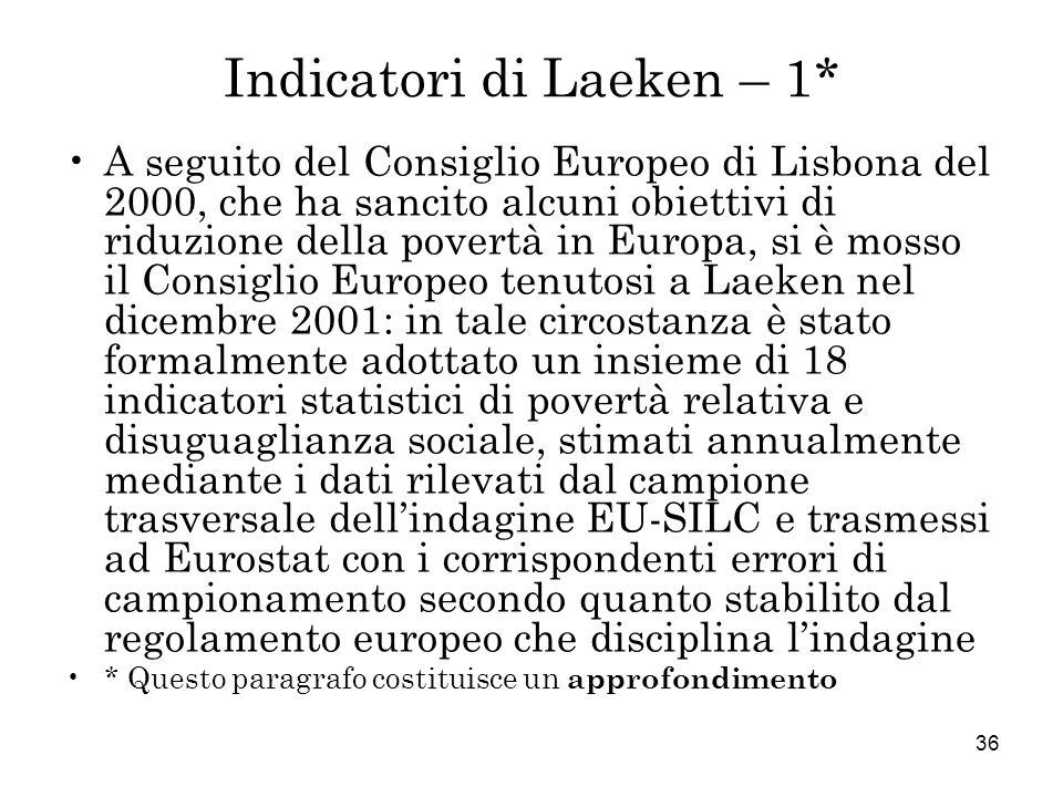 Indicatori di Laeken – 1*