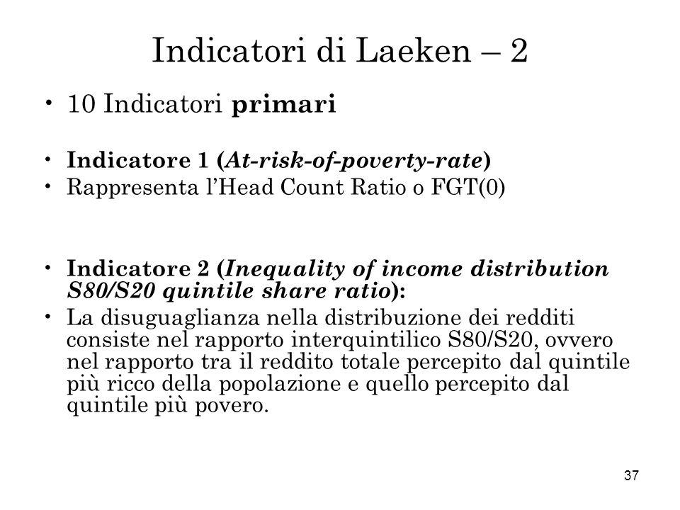 Indicatori di Laeken – 2 10 Indicatori primari