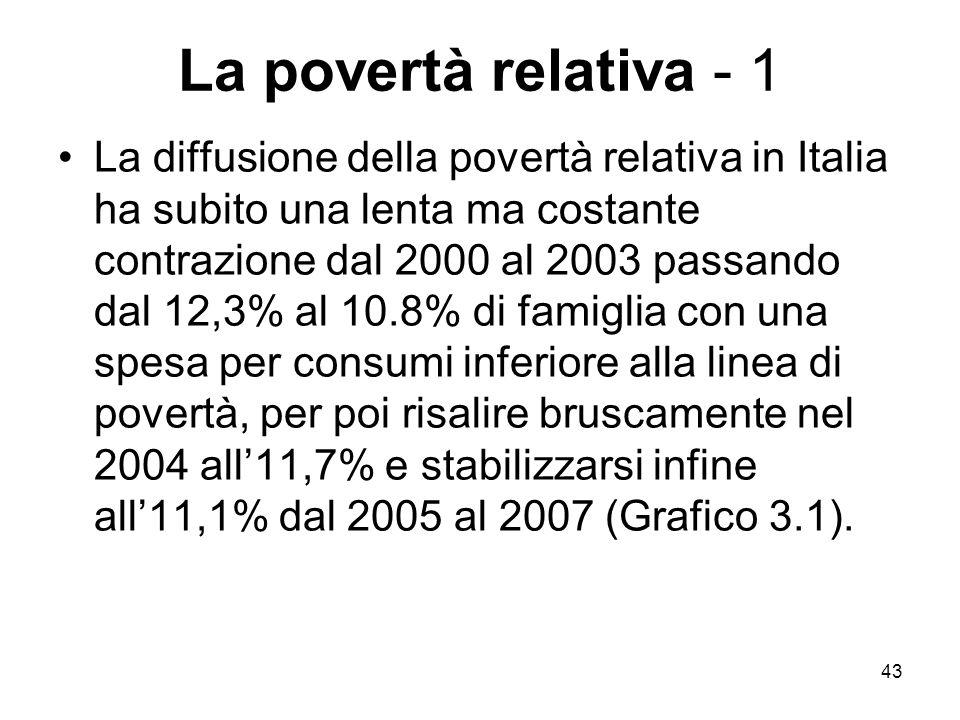 La povertà relativa - 1