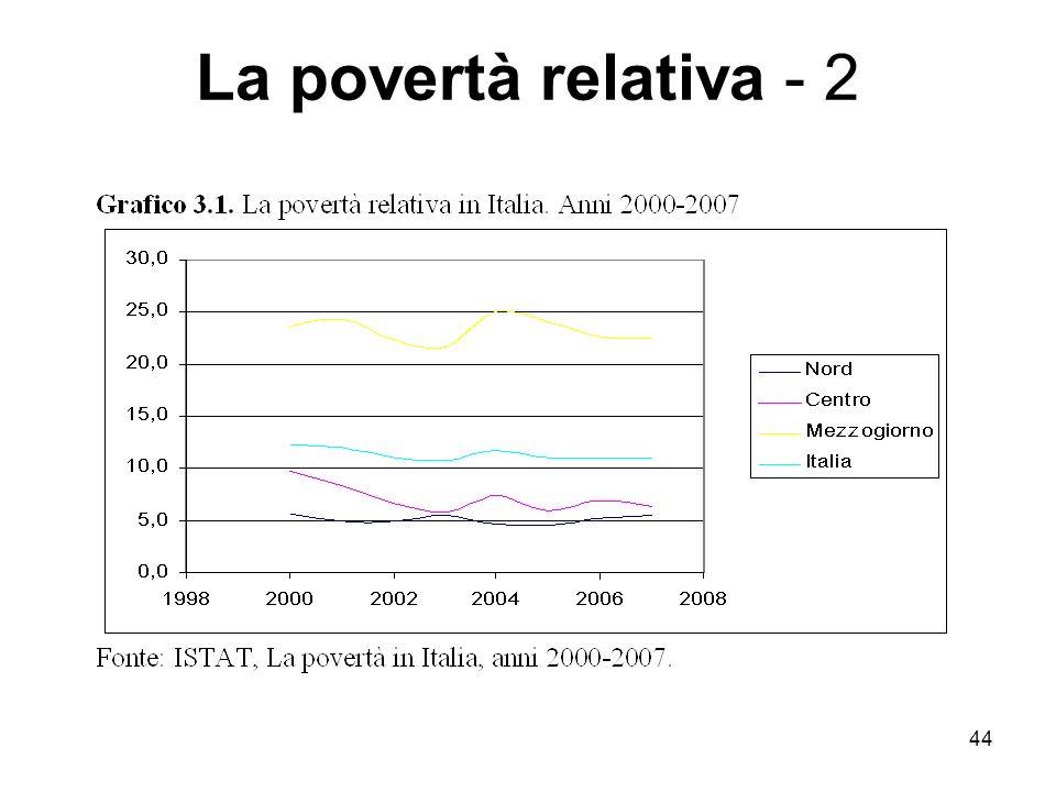 La povertà relativa - 2