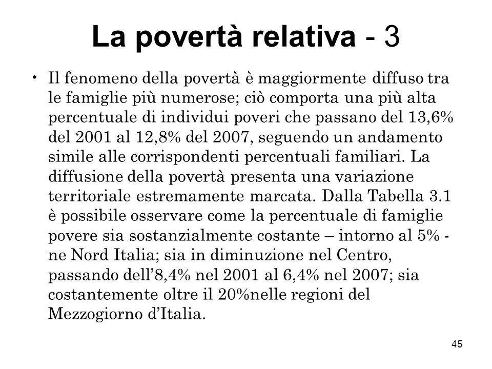 La povertà relativa - 3