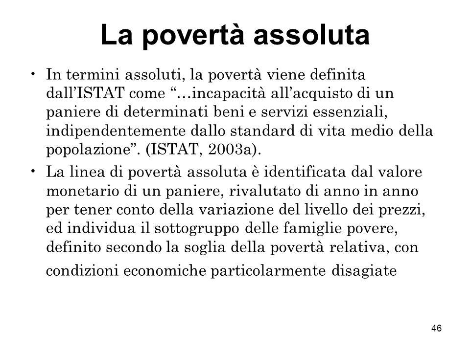 La povertà assoluta