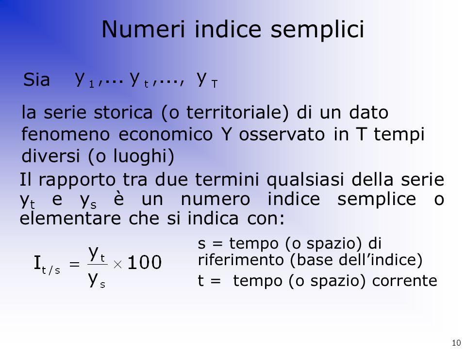 Numeri indice semplici