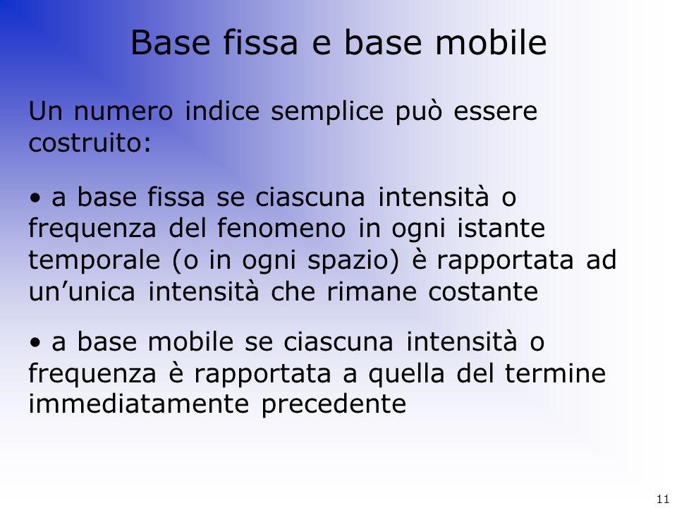 Base fissa e base mobile