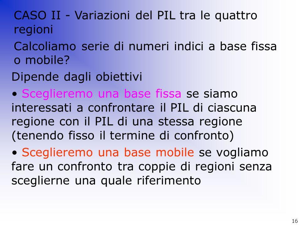 CASO II - Variazioni del PIL tra le quattro regioni