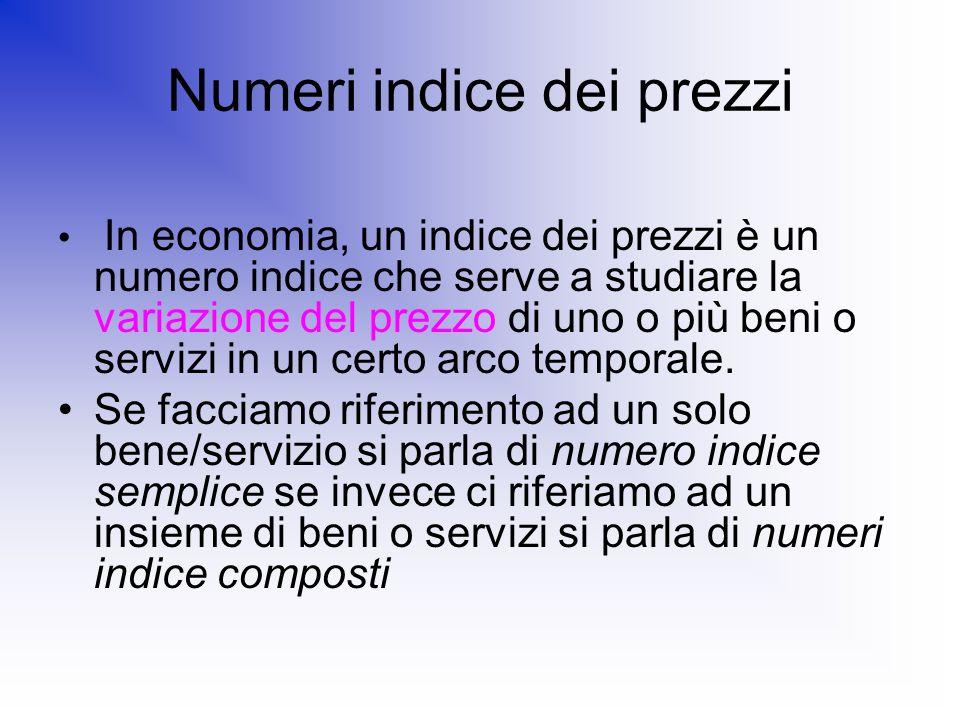 Numeri indice dei prezzi