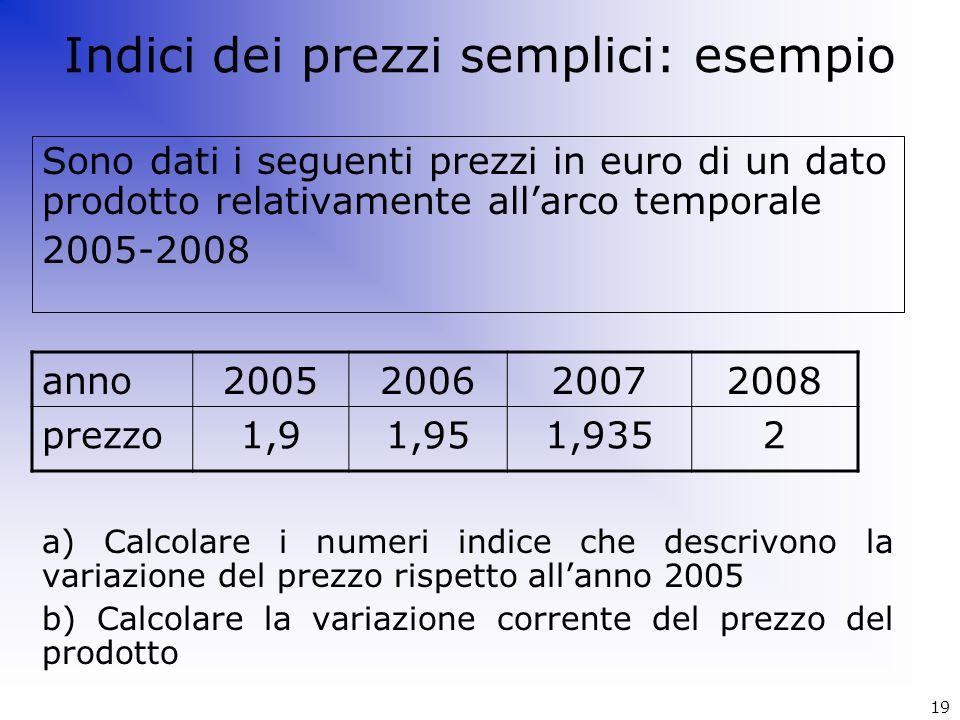 Indici dei prezzi semplici: esempio