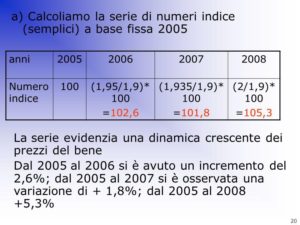 a) Calcoliamo la serie di numeri indice (semplici) a base fissa 2005