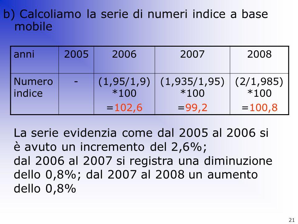b) Calcoliamo la serie di numeri indice a base mobile