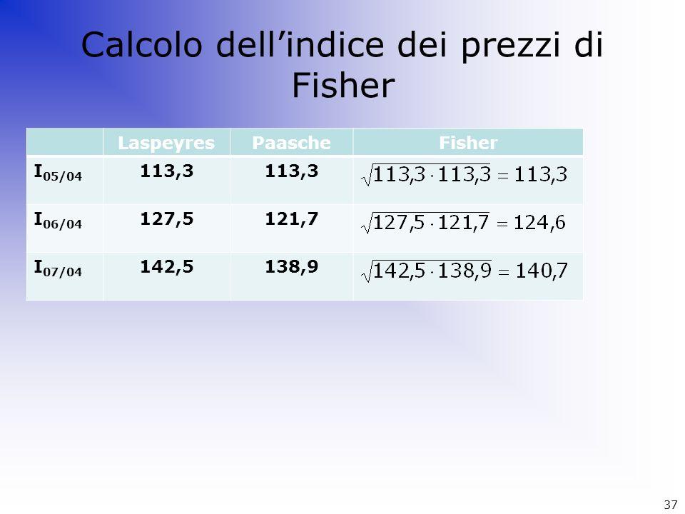 Calcolo dell'indice dei prezzi di Fisher