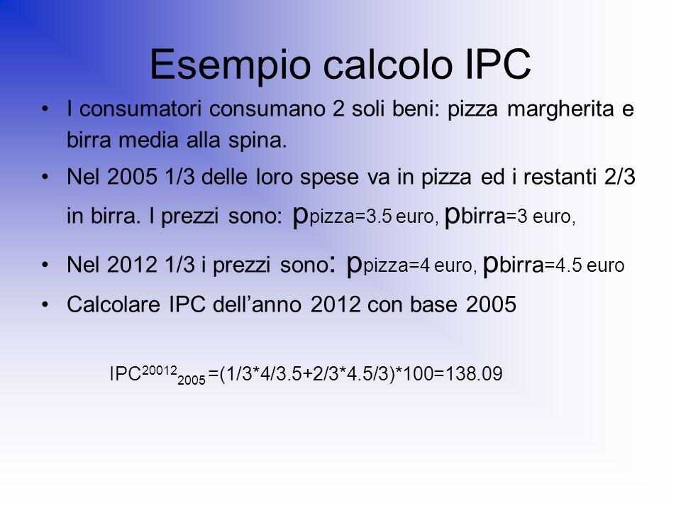 Esempio calcolo IPC I consumatori consumano 2 soli beni: pizza margherita e birra media alla spina.