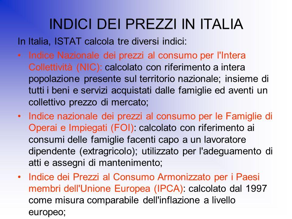 INDICI DEI PREZZI IN ITALIA
