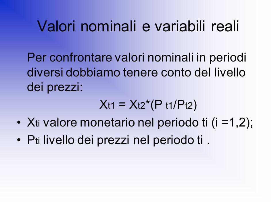 Valori nominali e variabili reali