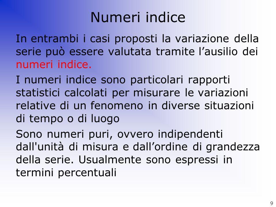 Numeri indice In entrambi i casi proposti la variazione della serie può essere valutata tramite l'ausilio dei numeri indice.