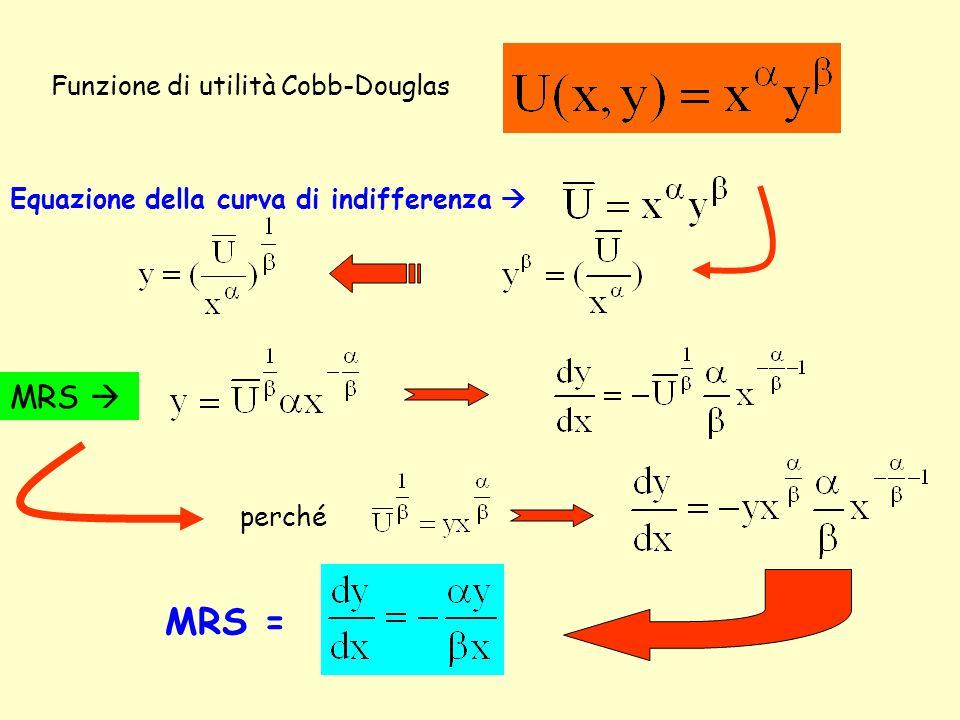 MRS = MRS  Funzione di utilità Cobb-Douglas