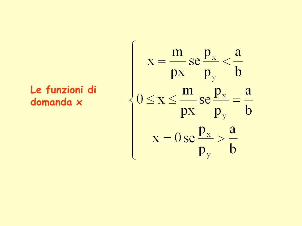 Le funzioni di domanda x